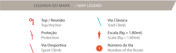 legenda do mapa